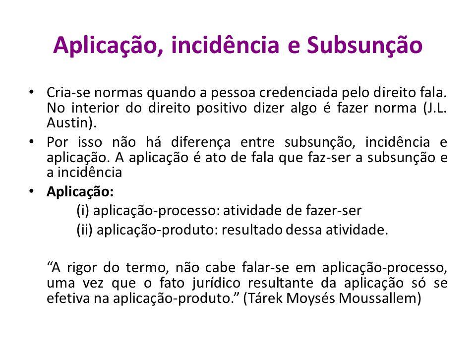 Aplicação, incidência e Subsunção