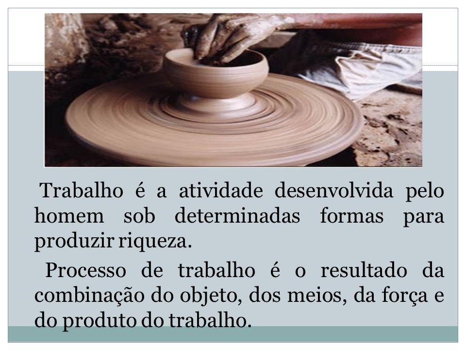 Trabalho é a atividade desenvolvida pelo homem sob determinadas formas para produzir riqueza.