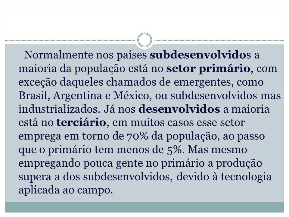 Normalmente nos países subdesenvolvidos a maioria da população está no setor primário, com exceção daqueles chamados de emergentes, como Brasil, Argentina e México, ou subdesenvolvidos mas industrializados.