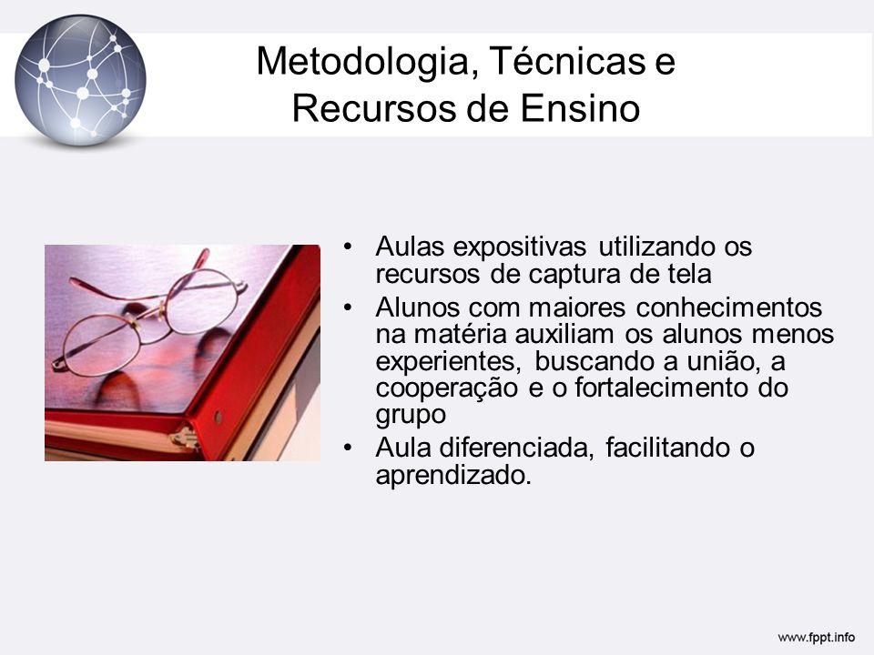 Metodologia, Técnicas e Recursos de Ensino