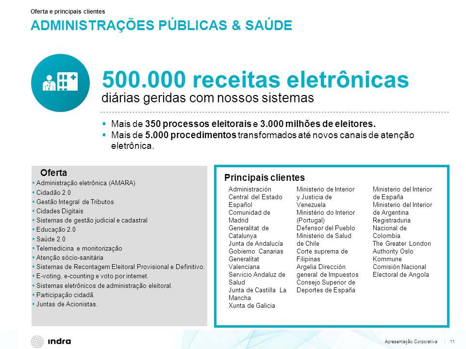 Empresa inovadora global ppt carregar for Ministerio del interior chile direccion