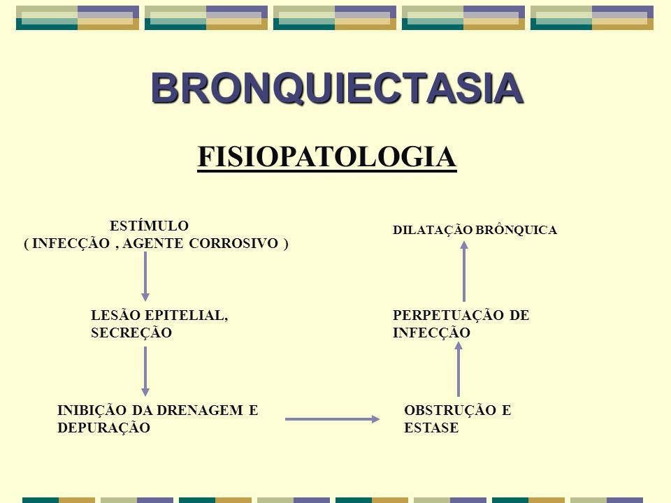 BRONQUIECTASIA FISIOPATOLOGIA ESTÍMULO ( INFECÇÃO , AGENTE CORROSIVO )
