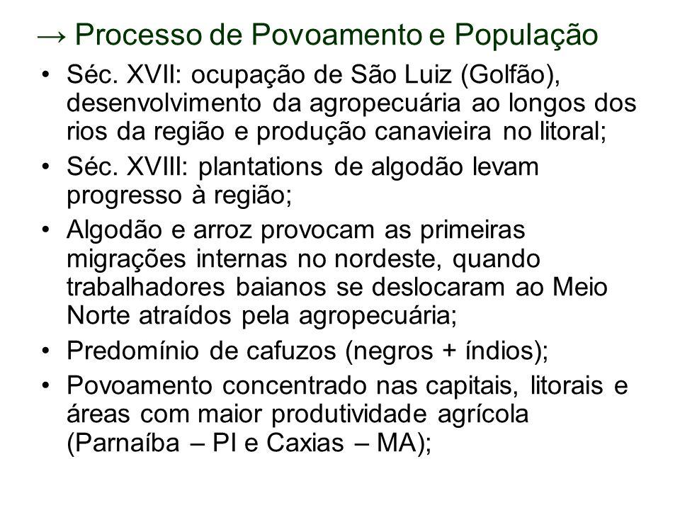 → Processo de Povoamento e População
