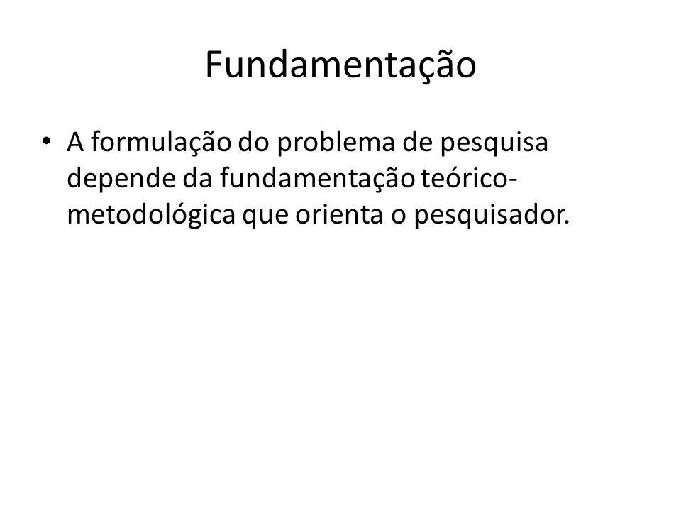 Fundamentação A formulação do problema de pesquisa depende da fundamentação teórico-metodológica que orienta o pesquisador.