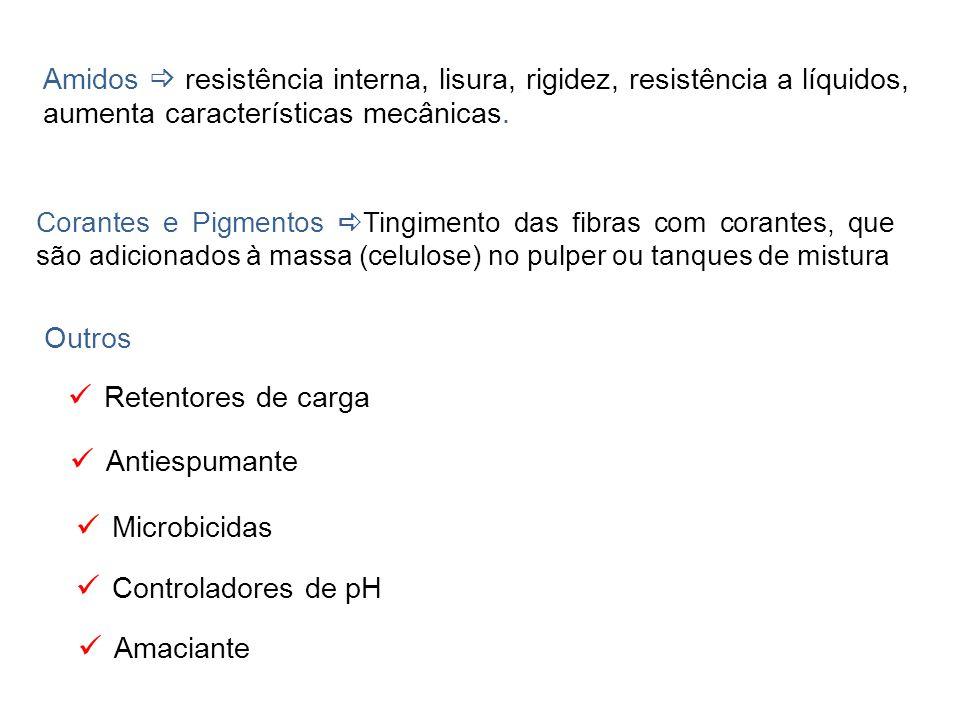 Amidos  resistência interna, lisura, rigidez, resistência a líquidos, aumenta características mecânicas.