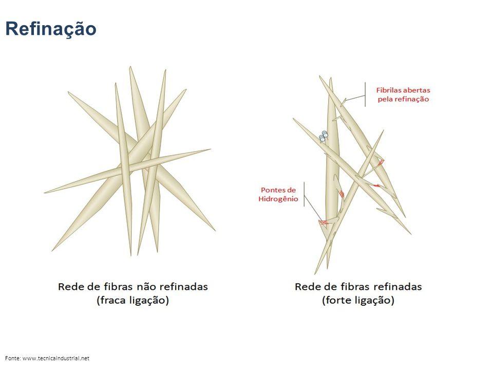 Refinação Fonte: www.tecnicaindustrial.net