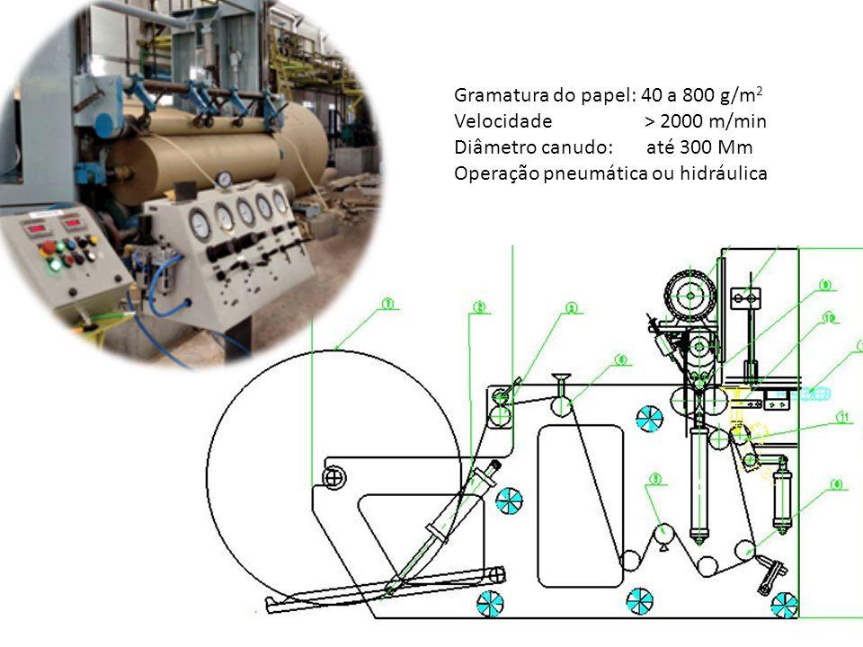 Gramatura do papel: 40 a 800 g/m2