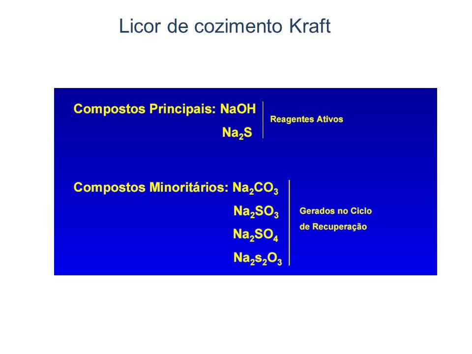 Licor de cozimento Kraft