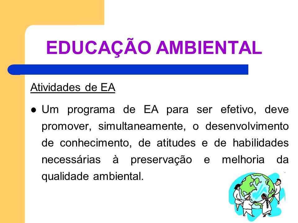 Top INTRODUÇÃO EDUCAÇÃO AMBIENTAL E TURISMO - ppt video online carregar UQ58