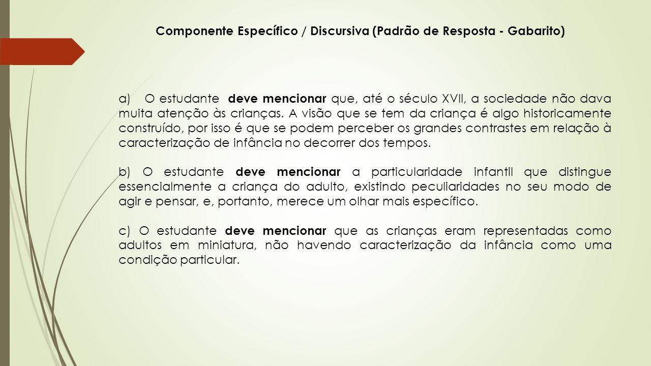 Componente Específico / Discursiva (Padrão de Resposta - Gabarito)