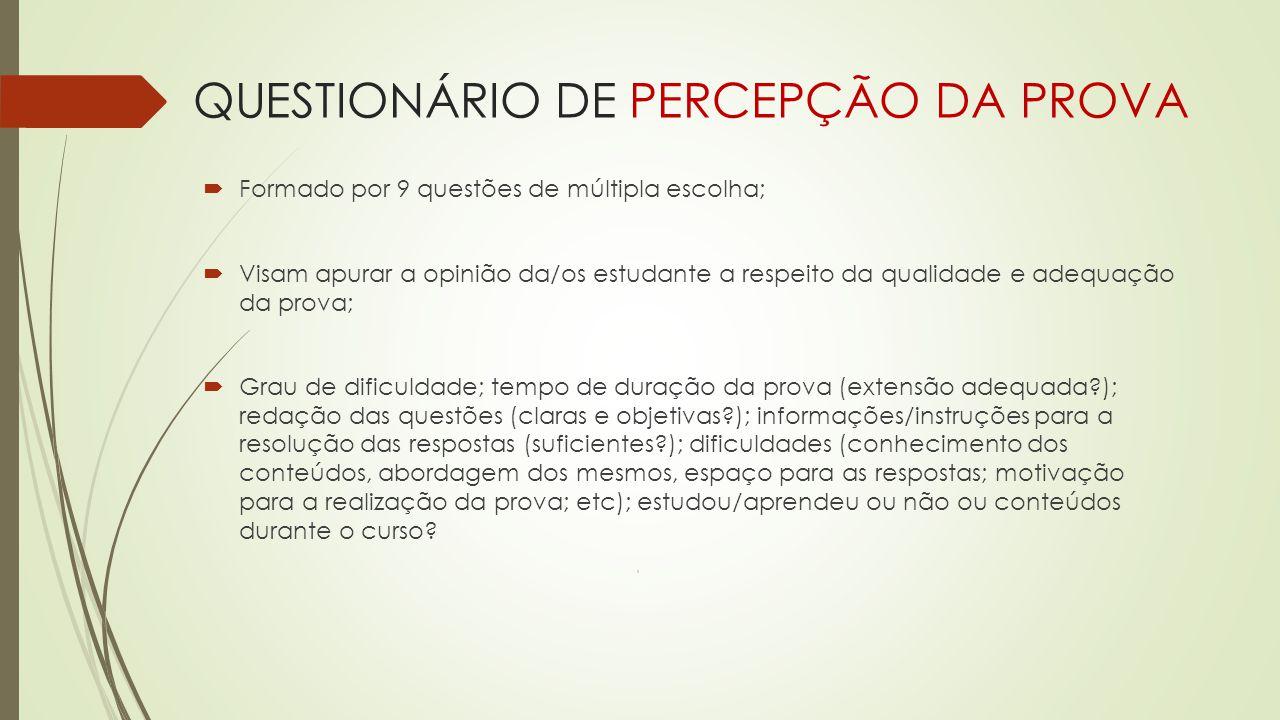 QUESTIONÁRIO DE PERCEPÇÃO DA PROVA