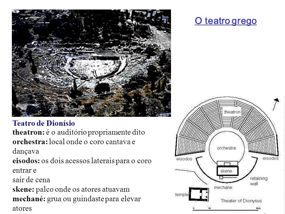 O teatro grego Teatro de Dionísio