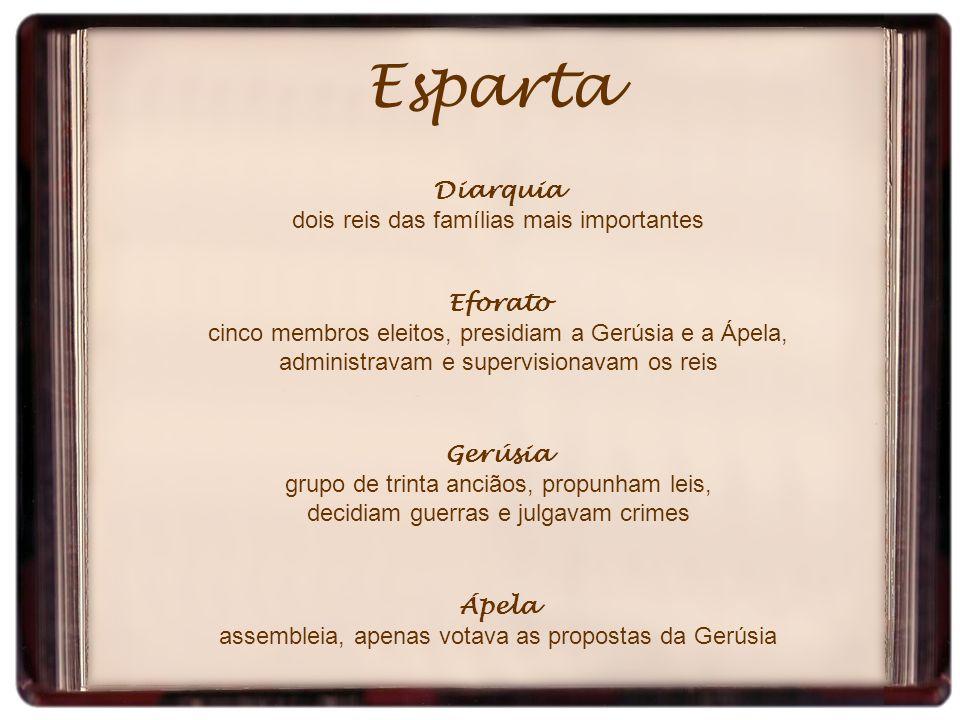 Esparta Diarquia dois reis das famílias mais importantes Eforato
