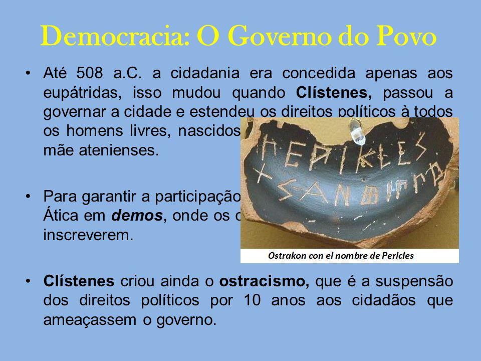 Democracia: O Governo do Povo