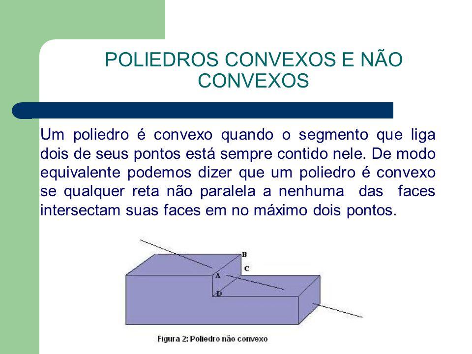 POLIEDROS CONVEXOS E NÃO CONVEXOS