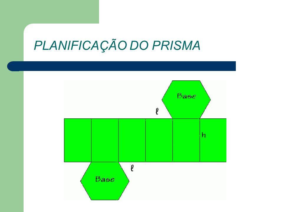 PLANIFICAÇÃO DO PRISMA