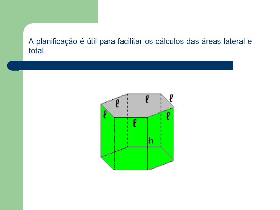 A planificação é útil para facilitar os cálculos das áreas lateral e total.