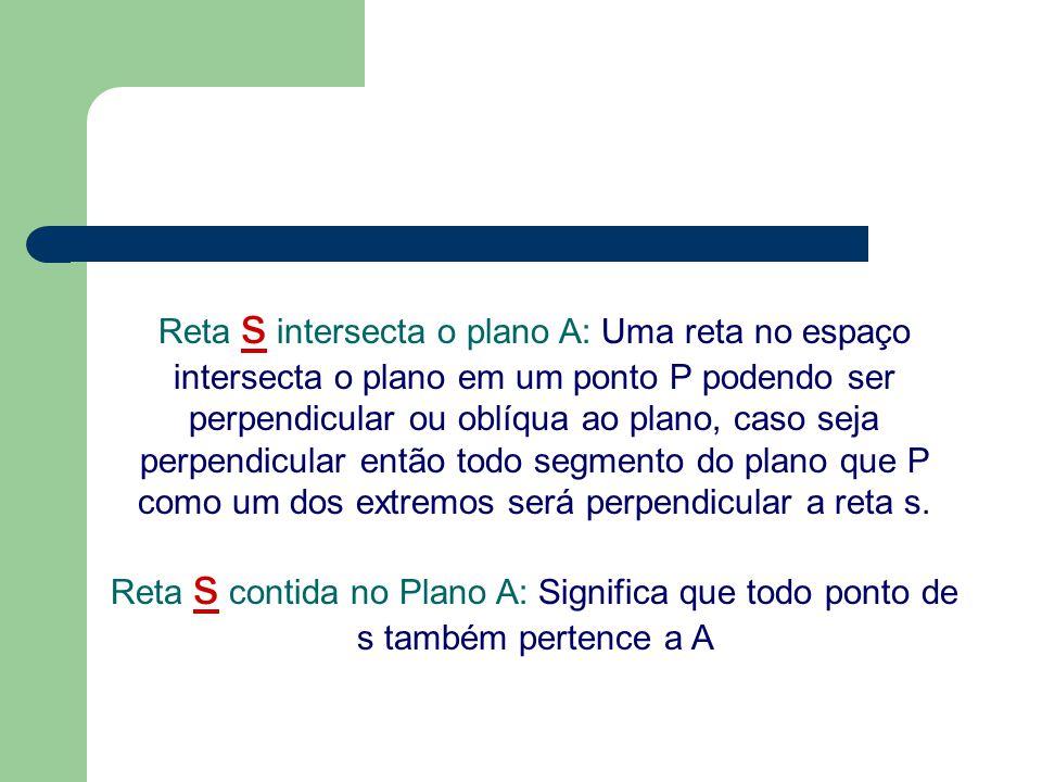 Reta s intersecta o plano A: Uma reta no espaço intersecta o plano em um ponto P podendo ser perpendicular ou oblíqua ao plano, caso seja perpendicular então todo segmento do plano que P como um dos extremos será perpendicular a reta s.