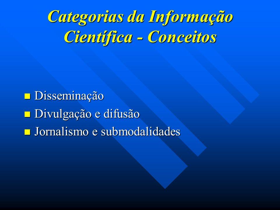 Categorias da Informação Científica - Conceitos