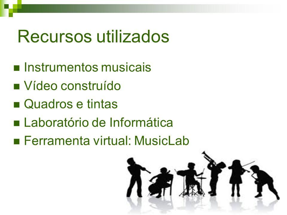 Recursos utilizados Instrumentos musicais Vídeo construído