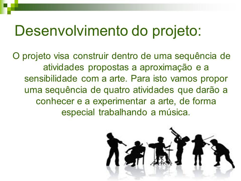 Desenvolvimento do projeto: