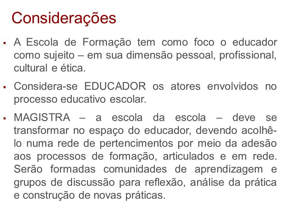 Considerações A Escola de Formação tem como foco o educador como sujeito – em sua dimensão pessoal, profissional, cultural e ética.