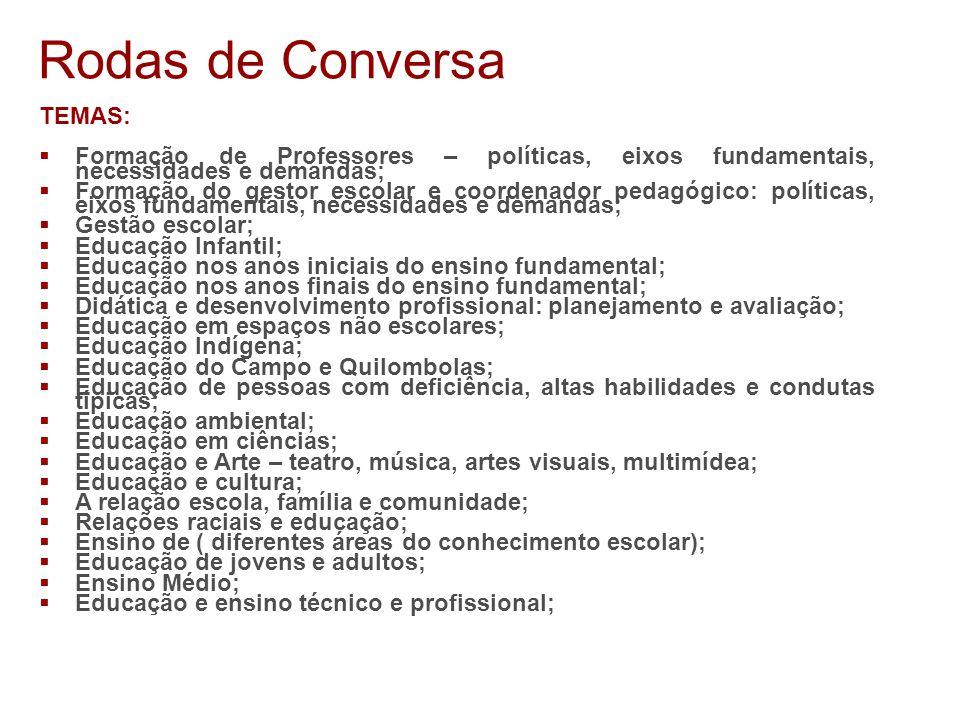 Rodas de Conversa TEMAS:
