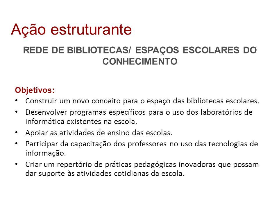 REDE DE BIBLIOTECAS/ ESPAÇOS ESCOLARES DO CONHECIMENTO