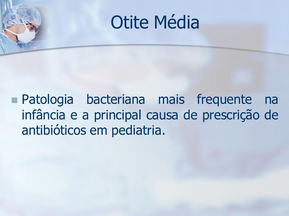 Otite Média Patologia bacteriana mais frequente na infância e a principal causa de prescrição de antibióticos em pediatria.