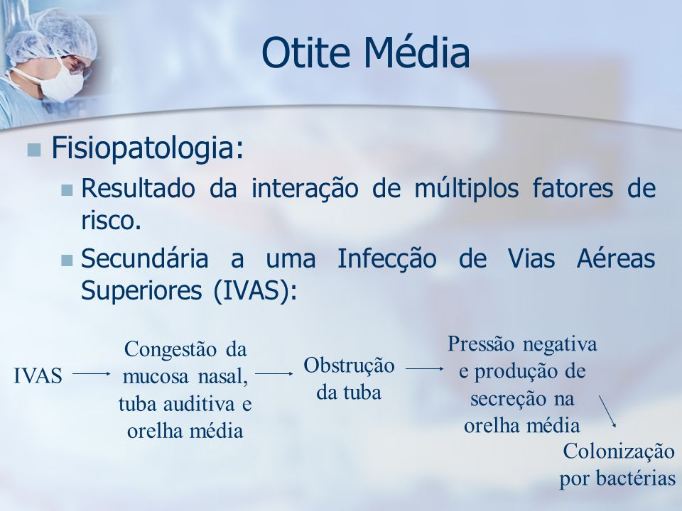 Otite Média Fisiopatologia: