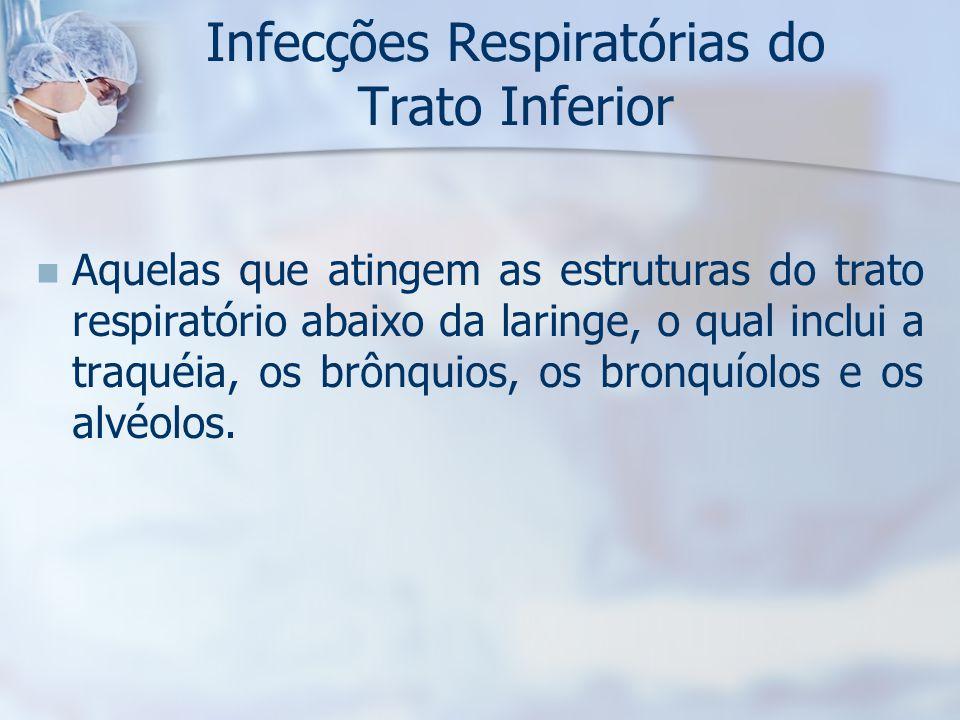 Infecções Respiratórias do Trato Inferior