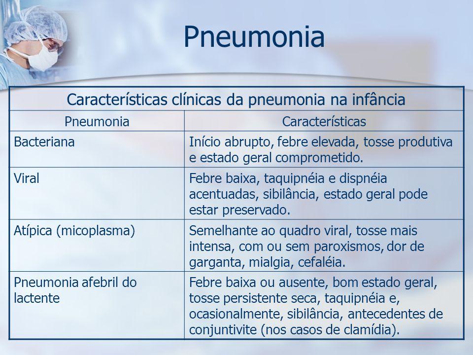 Características clínicas da pneumonia na infância