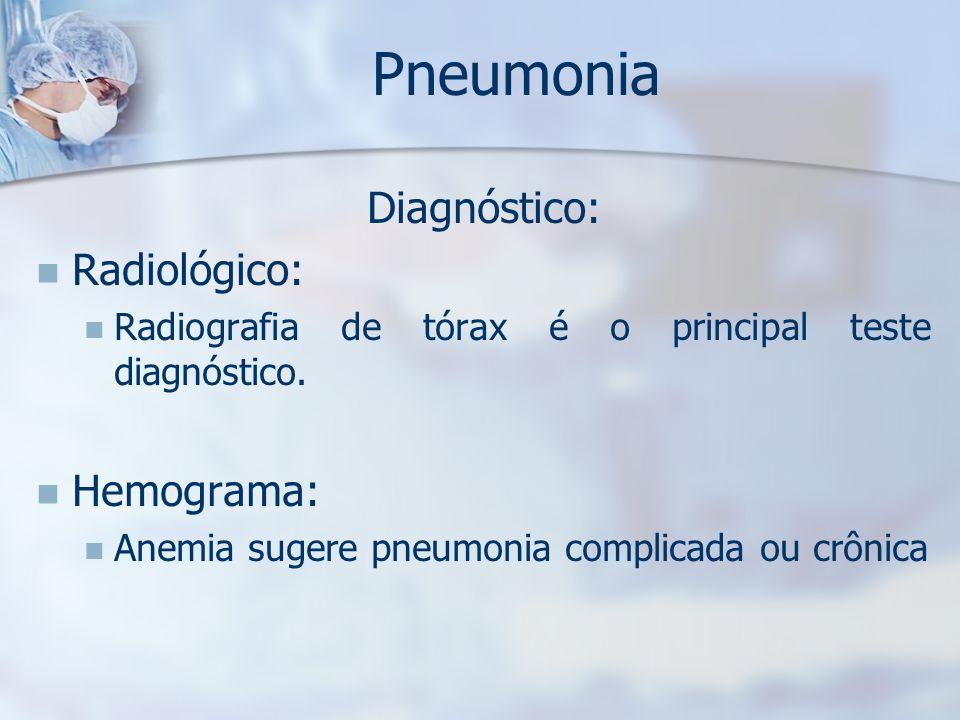 Pneumonia Diagnóstico: Radiológico: Hemograma: