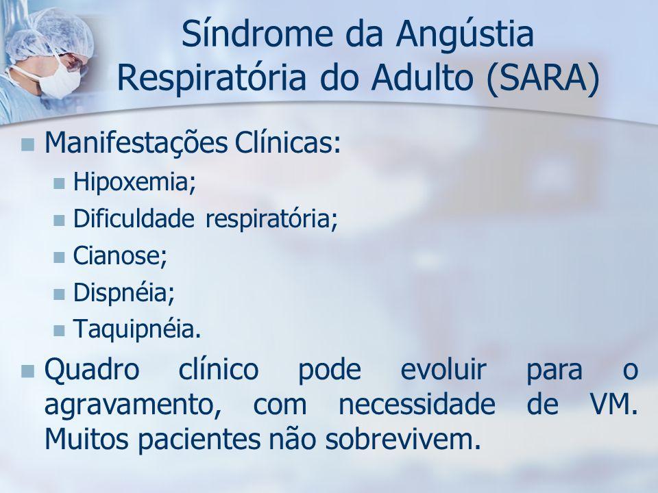 Síndrome da Angústia Respiratória do Adulto (SARA)