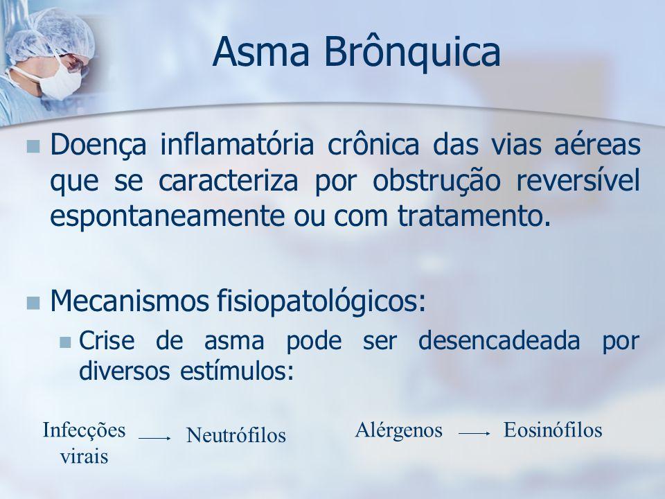 Asma Brônquica Doença inflamatória crônica das vias aéreas que se caracteriza por obstrução reversível espontaneamente ou com tratamento.