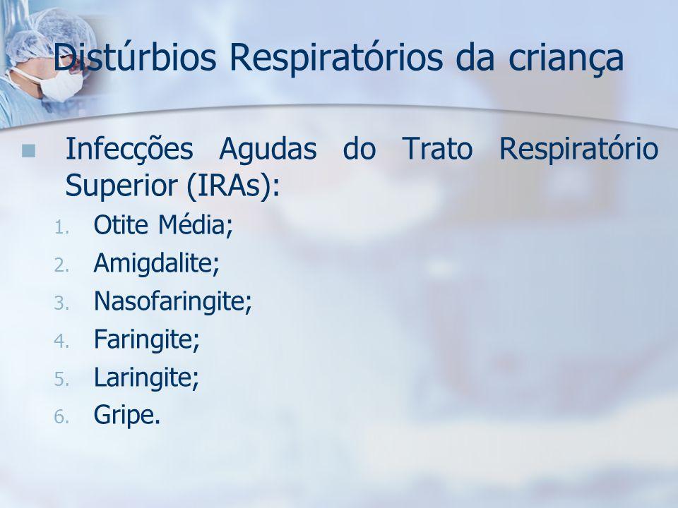 Distúrbios Respiratórios da criança
