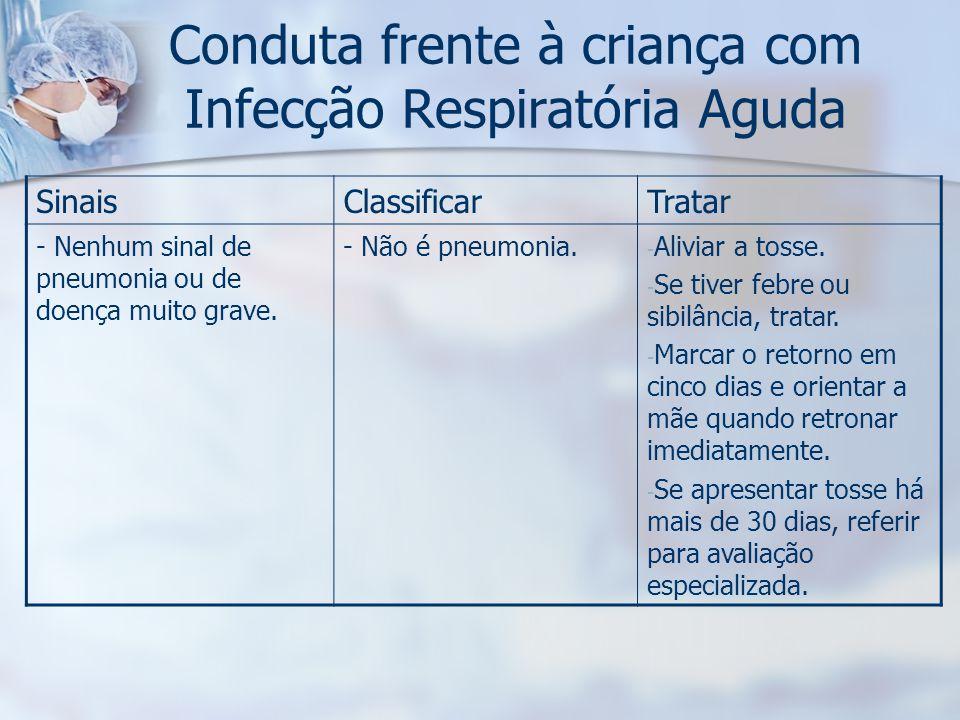 Conduta frente à criança com Infecção Respiratória Aguda