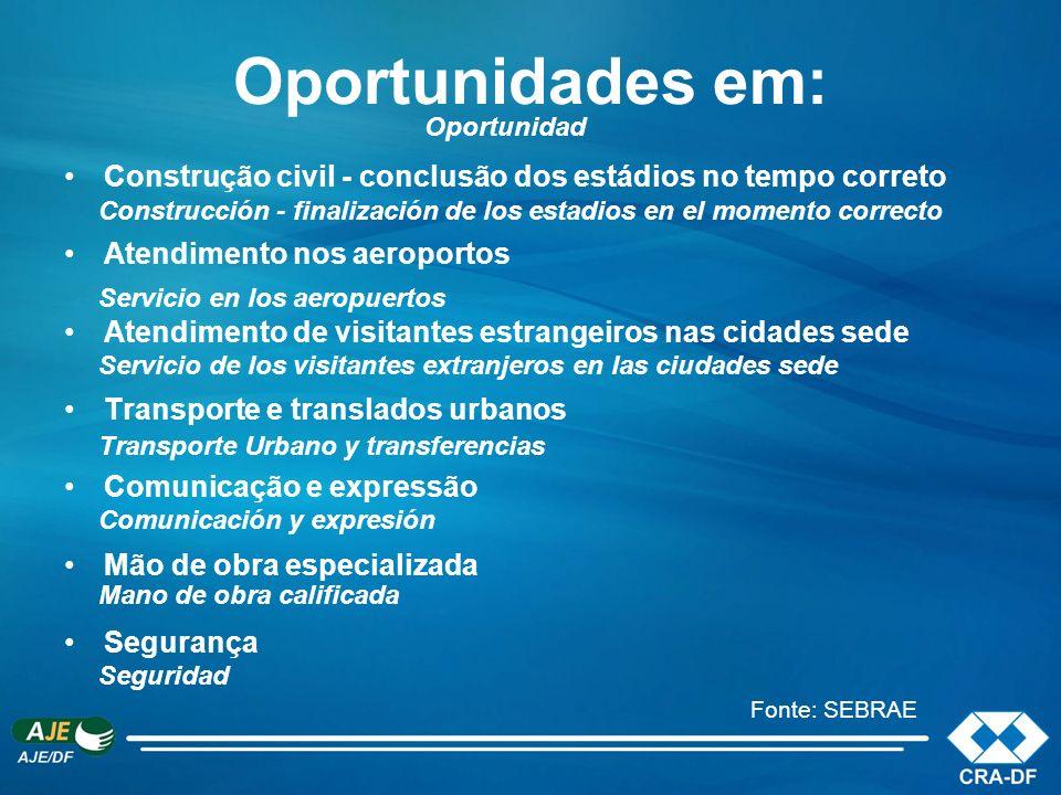 Oportunidades em: Oportunidad. Construção civil - conclusão dos estádios no tempo correto. Atendimento nos aeroportos.