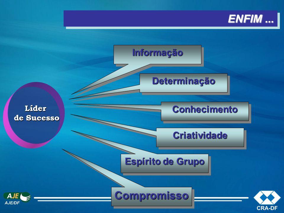 ENFIM ... Compromisso Informação Determinação Conhecimento