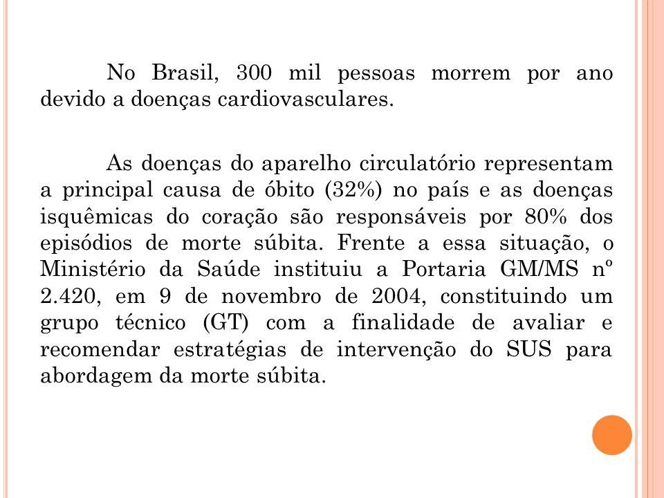 No Brasil, 300 mil pessoas morrem por ano devido a doenças cardiovasculares.