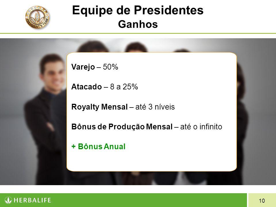 Equipe de Presidentes Ganhos Varejo – 50% Atacado – 8 a 25%
