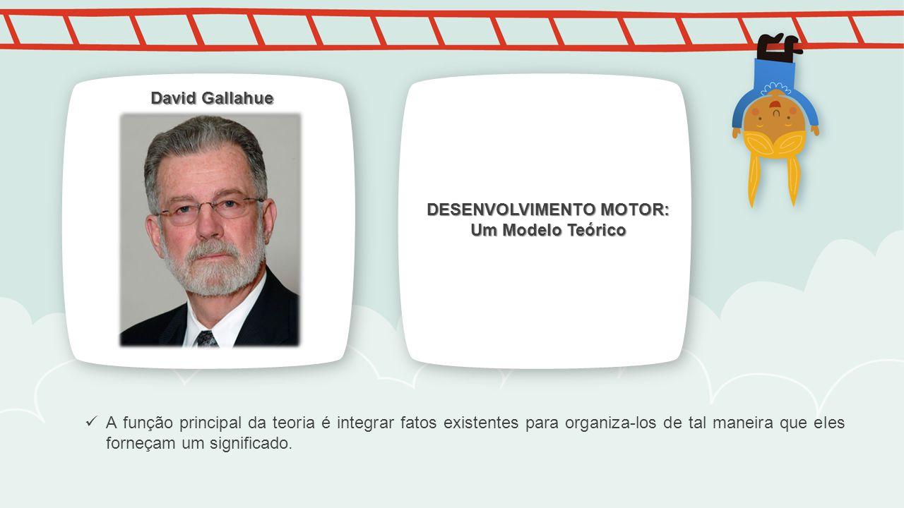 DESENVOLVIMENTO MOTOR: Um Modelo Teórico