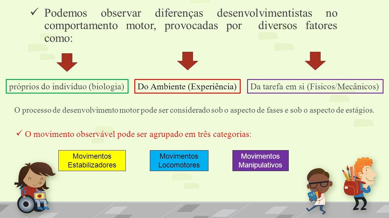 Podemos observar diferenças desenvolvimentistas no comportamento motor, provocadas por diversos fatores como: