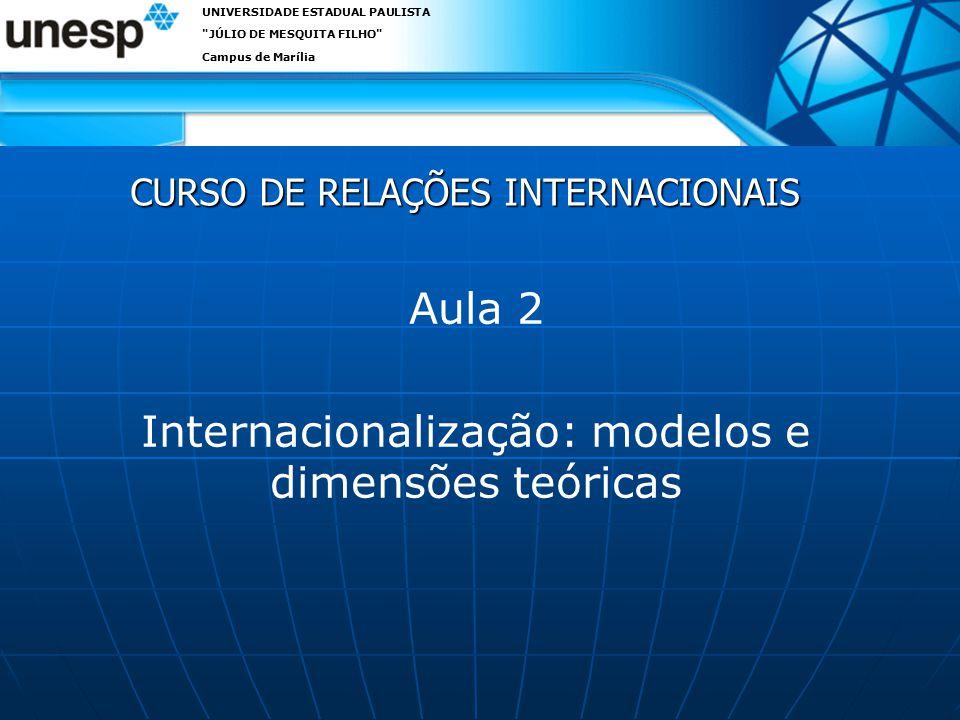 Cursos de relacoes internacionais