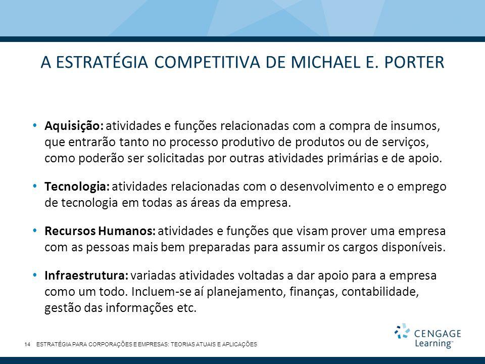 A ESTRATÉGIA COMPETITIVA DE MICHAEL E. PORTER