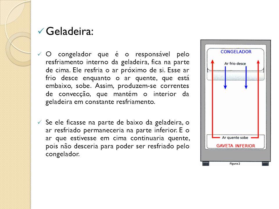 Geladeira: