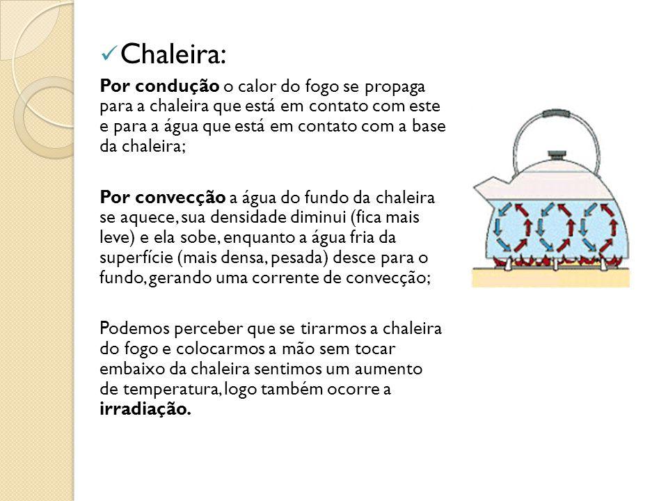 Chaleira: