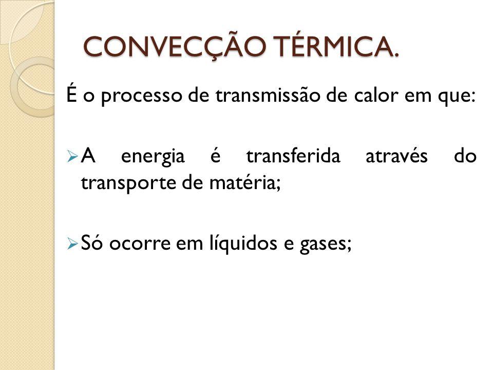 CONVECÇÃO TÉRMICA. É o processo de transmissão de calor em que: