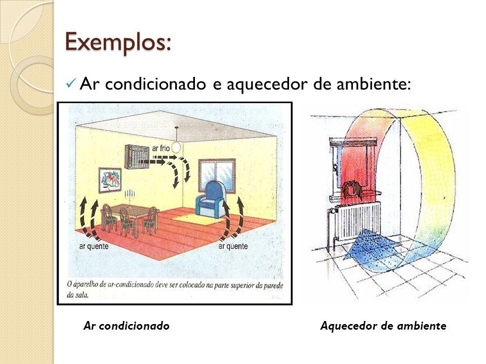 Exemplos: Ar condicionado e aquecedor de ambiente: Ar condicionado