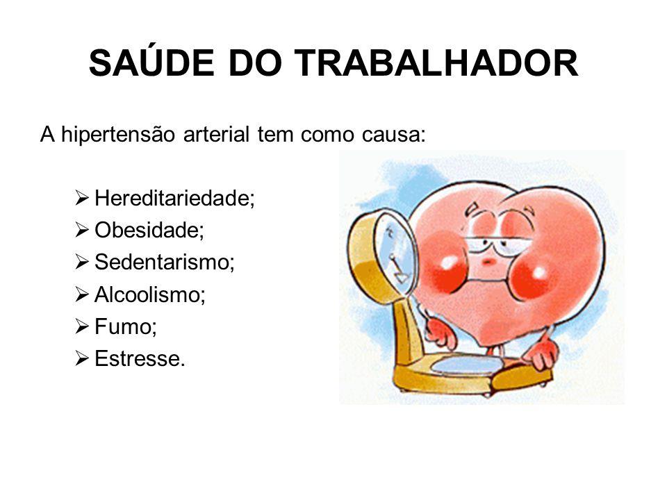 SAÚDE DO TRABALHADOR A hipertensão arterial tem como causa: